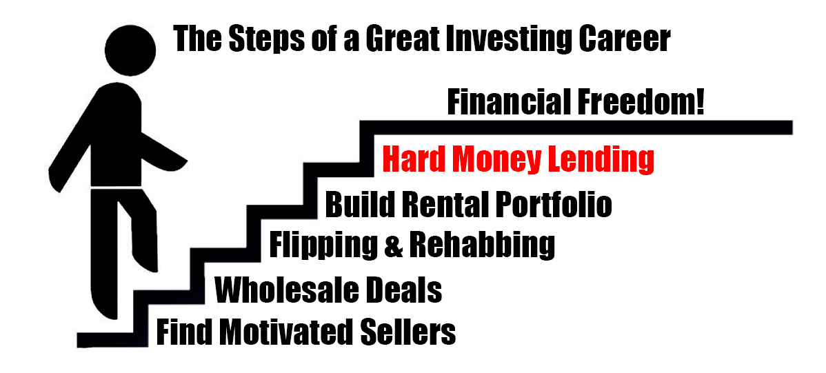 hard_money_lending-steps to your investing career