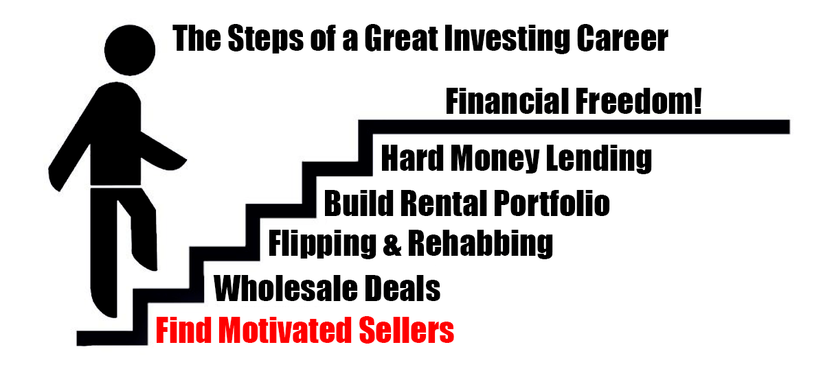 Find more motivated sellers-steps to your investing career