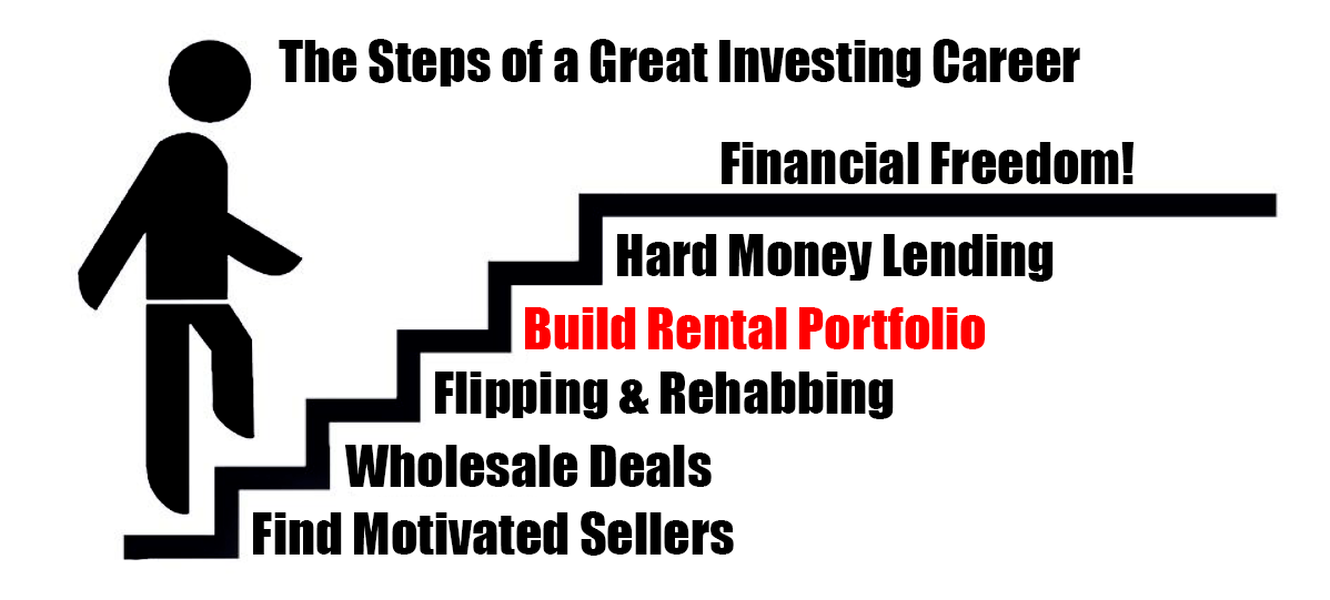 steps to your investing career-rentals