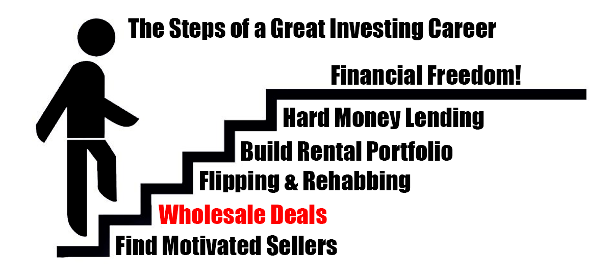 wholesale more deals-steps to your investing career